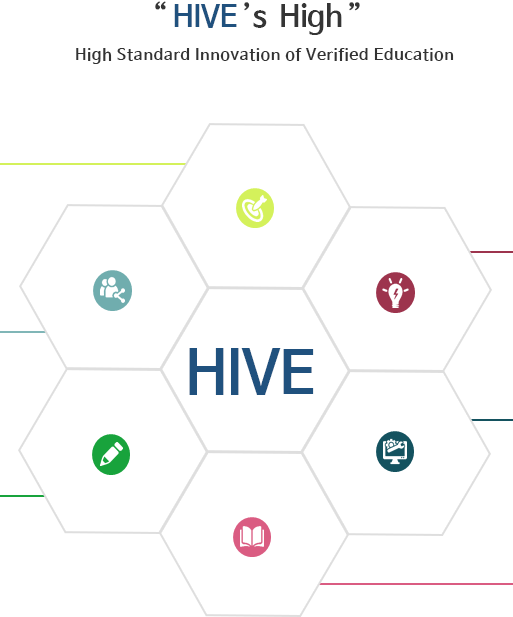 HIVE's High, High Standard Innovation of Verified Education